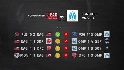 Previa partido entre Guingamp Fem y Olympique Marsella Fem Jornada 14 Liga Francesa Femenina