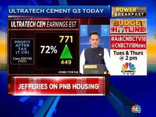 UltraTech Cement Q3: What to expect?