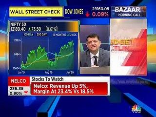 Mitessh Thakkar stock recommendations