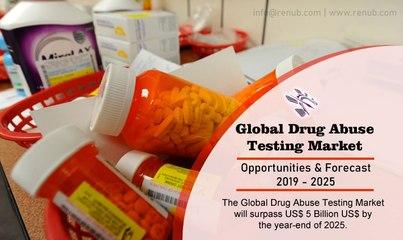 Global Drug Abuse Testing Market
