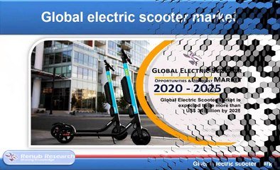 Electric Scooter Market Global Forecast by Country & Products
