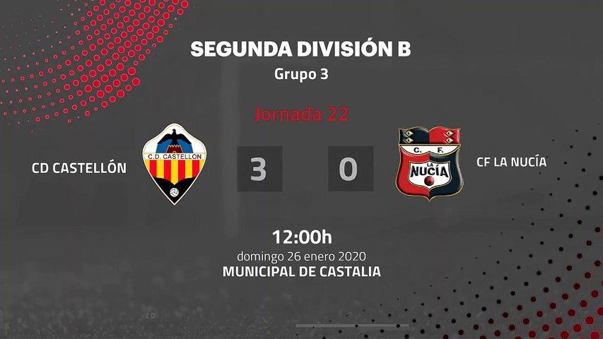 Resumen partido entre CD Castellón y CF La Nucía Jornada 22 Segunda División B