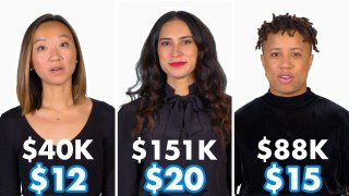 Women of Different Salaries: How Much For A Wine Bottle?
