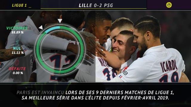 21e j. - 5 choses à retenir de la victoire du PSG à Lille