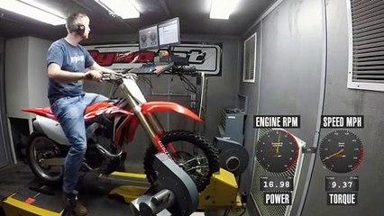 2020 Honda CRF250R Dyno Test