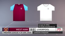 Match Review: West Ham vs Liverpool on 29/01/2020