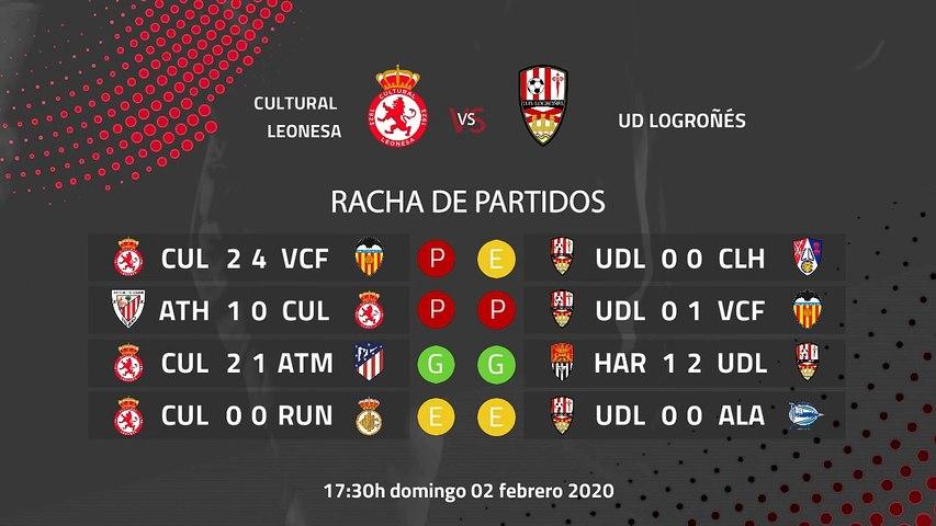 Previa partido entre Cultural Leonesa y UD Logroñés Jornada 23 Segunda División B