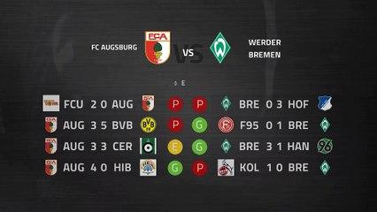 Previa partido entre FC Augsburg y Werder Bremen Jornada 20 Bundesliga