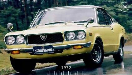 Mazda 100th Anniversary - Full car history in 1 minute !