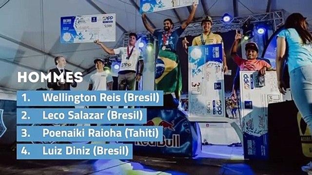 [APP World Tour 2019] l'étape Canarienne pour Reis et Moreno, le titre mondial SUP surf pour Poénaïki Raihoa et Izzy Gomez!