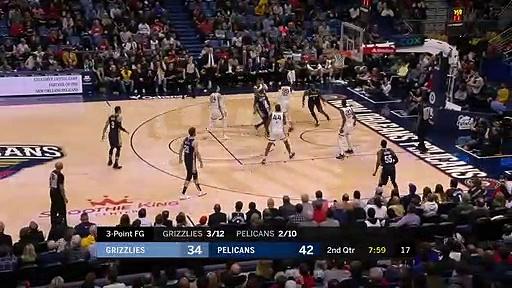 Memphis Grizzlies 111 - 139 New Orleans Pelicans