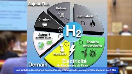 Les modes de production de l'hydrogène