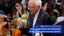 Bernie Sanders Leads in Final New Hampshire Poll