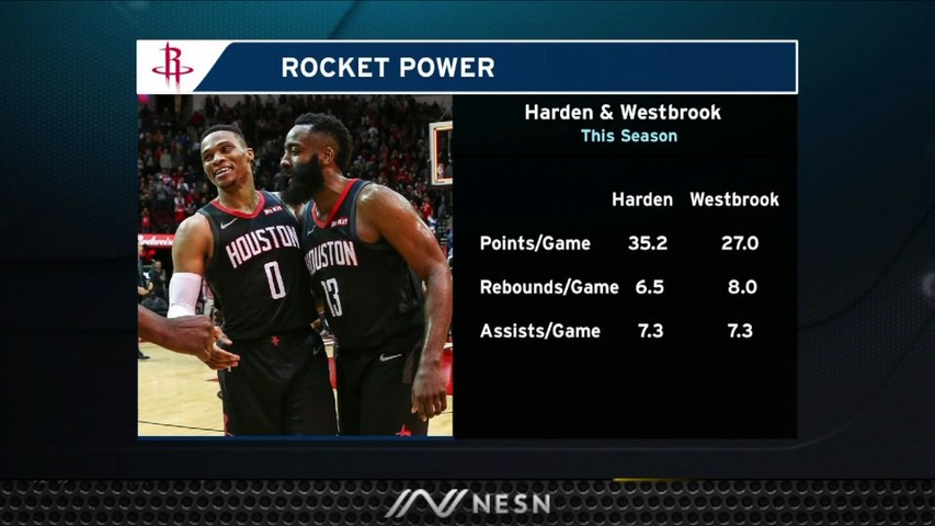 Celtics Face Rockets Dynamic Duo James Harden And Russell Westbrook