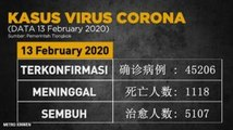 [Update] 1.118 Orang Meninggal Dunia Akibat Virus Corona