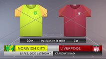 Match Preview: Norwich City vs Liverpool on 15/02/2020