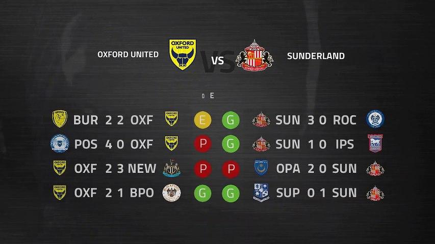 Previa partido entre Oxford United y Sunderland Jornada 34 League One