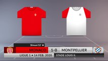 Match Review: Monaco vs Montpellier on 14/02/2020