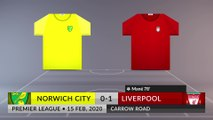 Match Review: Norwich City vs Liverpool on 15/02/2020
