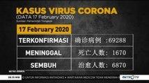 [Update] 1.670 Orang Meninggal Dunia Akibat Virus Corona