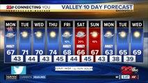 Monday morning forecast 2/17/20