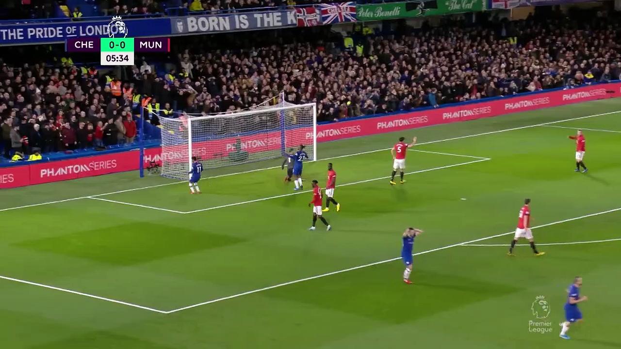 Chelsea - Manchester United (0-2) - Maç Özeti - Premier League 2019/20