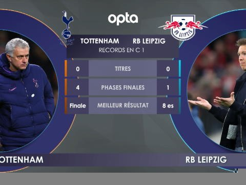 Face à Face - Tottenham vs. Leipzig