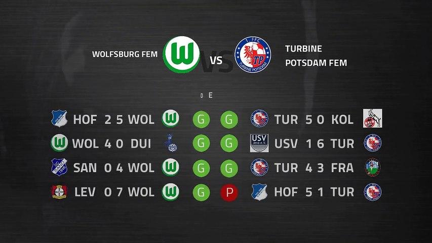 Previa partido entre Wolfsburg Fem y Turbine Potsdam Fem Jornada 15 Bundesliga Femenina