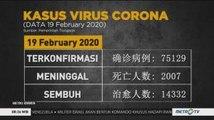 [Update] 2.007 Orang Meninggal Dunia Akibat Virus Corona