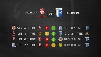 Previa partido entre Lincoln City y Gillingham Jornada 35 League One