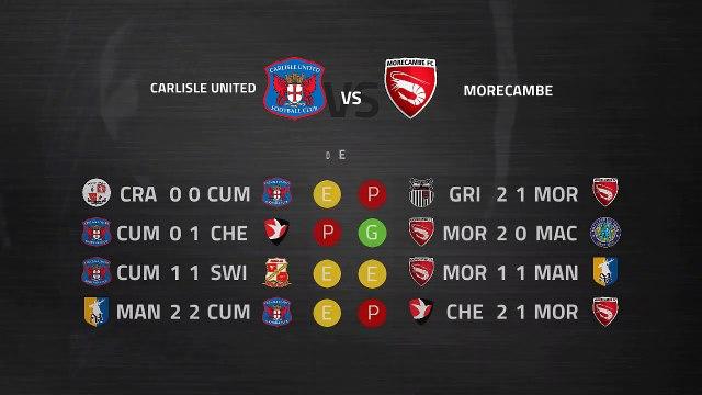 Previa partido entre Carlisle United y Morecambe Jornada 35 League Two