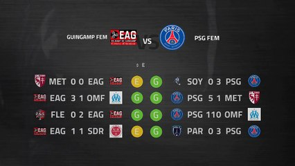 Previa partido entre Guingamp Fem y PSG Fem Jornada 16 Liga Francesa Femenina