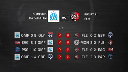 Previa partido entre Olympique Marsella Fem y Fleury 91 Fem Jornada 16 Liga Francesa Femenina