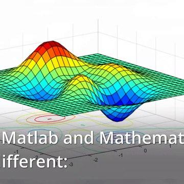 Matlab vs Mathematica