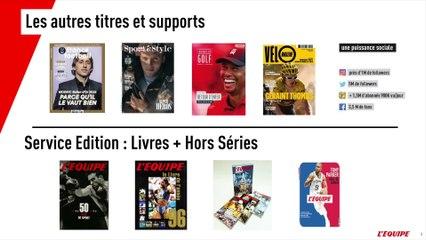Les fonds photographiques du journal L'Équipe