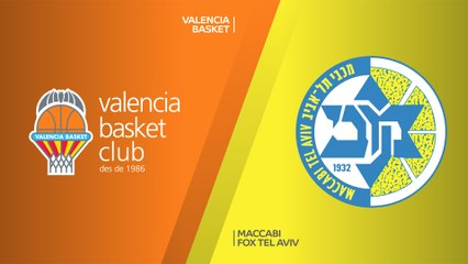 EuroLeague 2019-20 Highlights Regular Season Round 25 video: Valencia 82-85 Maccabi