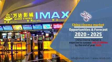China Cinema Market & Forecast By Film Production & Ticket Price