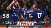 Les statistiques à connaître avec pays de Galles - France - Rugby - 6 Nations