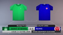 Match Review: Saint-Etienne vs Reims on 23/02/2020