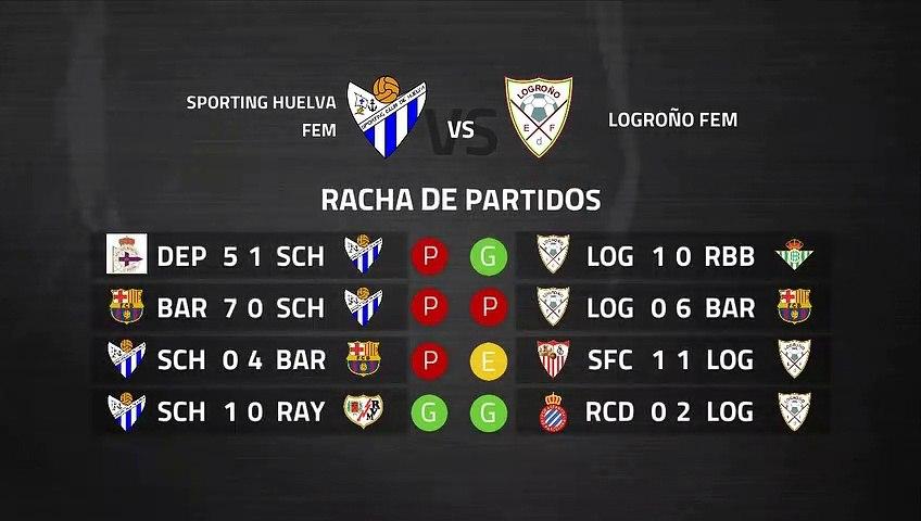 Previa partido entre Sporting Huelva Fem y Logroño Fem Jornada 22 Primera División Femenina