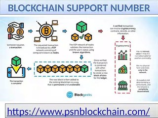 Problems in account creation on Blockchain customer service number