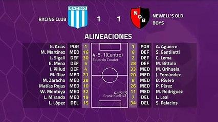 Resumen partido entre Racing Club y Newell's Old Boys Jornada 22 Superliga Argentina