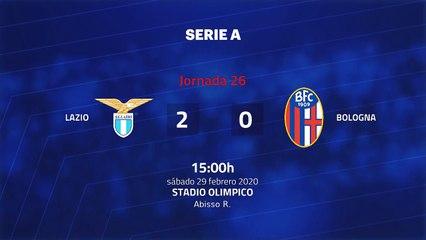 Resumen partido entre Lazio y Bologna Jornada 26 Serie A