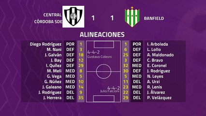 Resumen partido entre Central Córdoba SdE y Banfield Jornada 22 Superliga Argentina