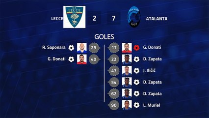 Resumen partido entre Lecce y Atalanta Jornada 26 Serie A