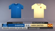 Match Review: Everton vs Man United on 01/03/2020