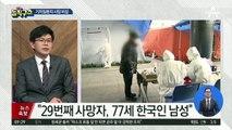 """대구 입원대기 2000명…권영진 """"3000병상 필요"""""""