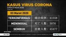 [Update] 3.076 Orang Meninggal Dunia Akibat Virus Covid-19