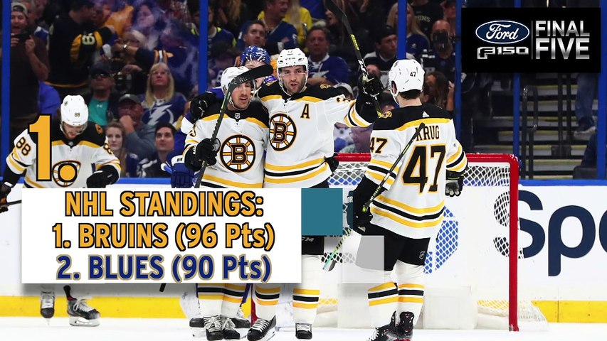 Ford Final Five: Bruins Win Third Straight In Atlantic Tilt Vs. Lightning