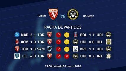 Previa partido entre Torino y Udinese Jornada 27 Serie A